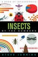Insects: By The Numbers - Jenkins, ,steve - ISBN: 9781328851000